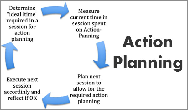 Coaching Model Action Planning