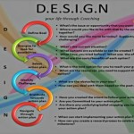 Coaching Model: DESIGN