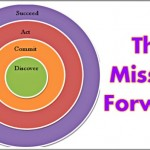 Coaching Model: The Mission-Forward