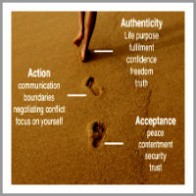 donna-robinson-coaching-model Journey to Find Your Authentic Self