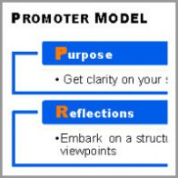 satish_chandra_rajasekhariah-coaching-model The Promoter Model Of Coaching