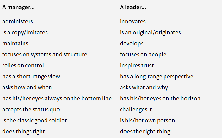 Essay about differences between leadership and management