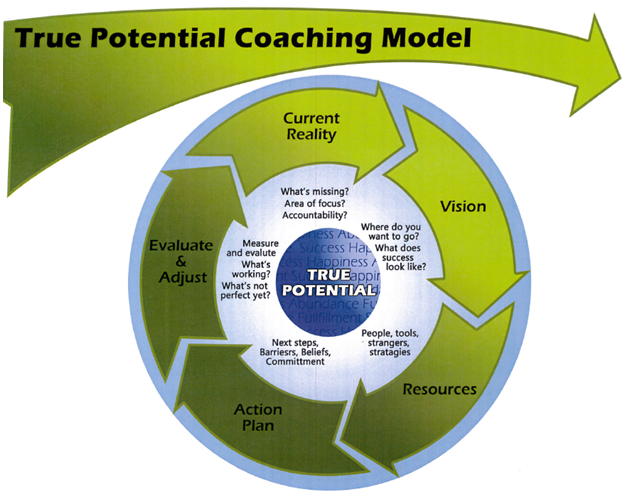 Josh_Paulsen_coaching_model