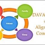 Coaching Model: DAVA Model of Alignment Coaching