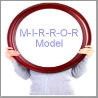 bharath_mohan_coaching model MIRROR