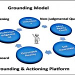 Coaching Model: The Grounding
