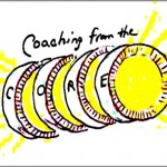 Coaching Model: Coaching From the Core