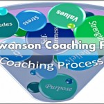 Coaching Model: The Swanson Coaching Funnel