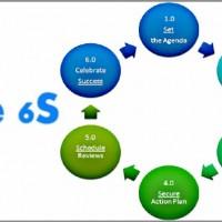 Kishore_Rao_coaching_model