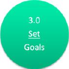 Kishore_Rao_coaching_model3