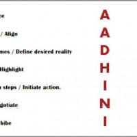 Natraj_Vaddadi_coaching_model-600x352