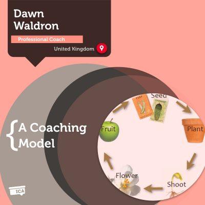 Cultivate Professional Coaching Model Dawn Waldron