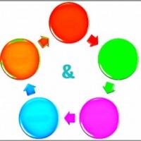 Tracey_Tischler_coaching_model-600x352