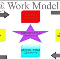 silvia-macedo-coaching-model-600x352