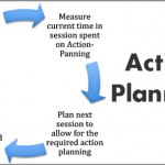 Coaching Model: Action Planning