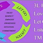 Coaching Model: 3L Flow Love, Let Go, Listen… TM Love