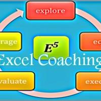 Gail_Cameron_coachingmodel-600x352