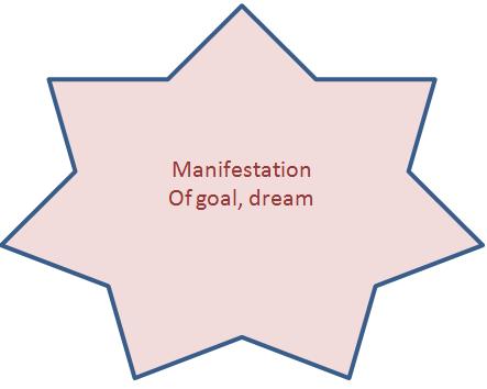 Galit_Lazar_coaching_model3