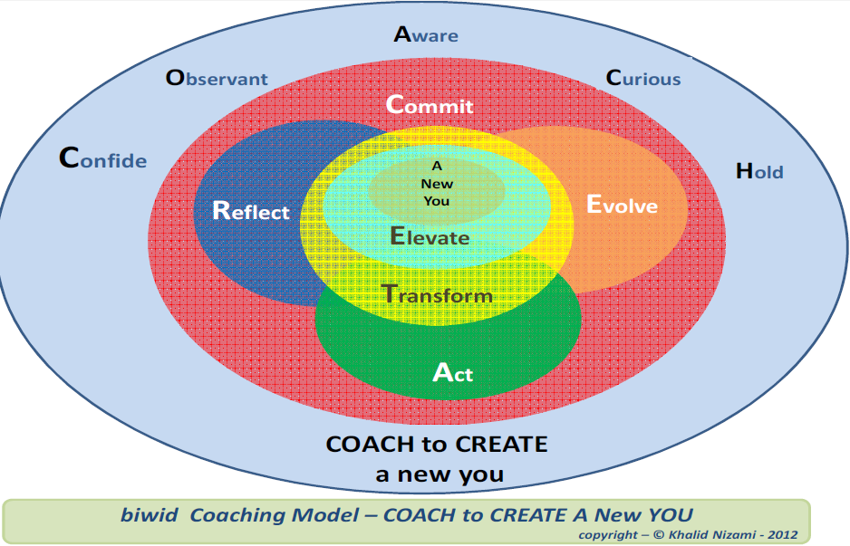 Khalid_Nizami_coaching_model