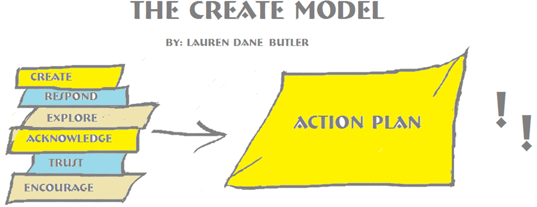 Lauren_Butler_coaching_model
