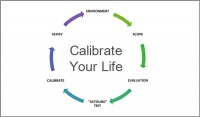Coaching Model: Calibrate Your Life