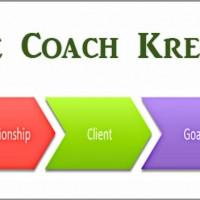 Nathan_Kreger_coachingmodel-600x352