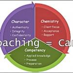 Coaching Model: Coaching = Care