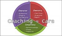 Relationships & Boundaries For Freedom coachingmodel maria-gardner-j-600x352