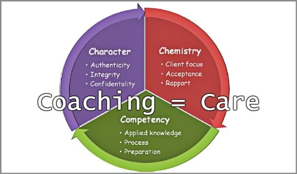 Coaching Model Coaching Care
