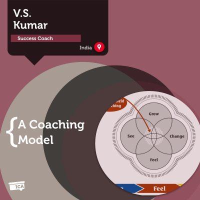 Success Factors Success Coaching Model V.S.Kumar