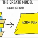 Coaching Model: The Create