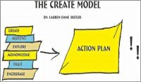 Transition coaching_model Lauren_Butler-600x352