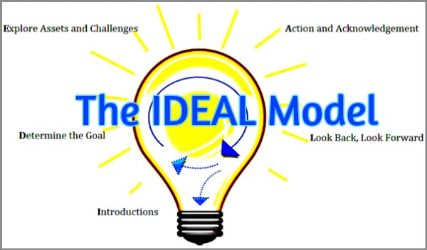 coaching model  the ideal model