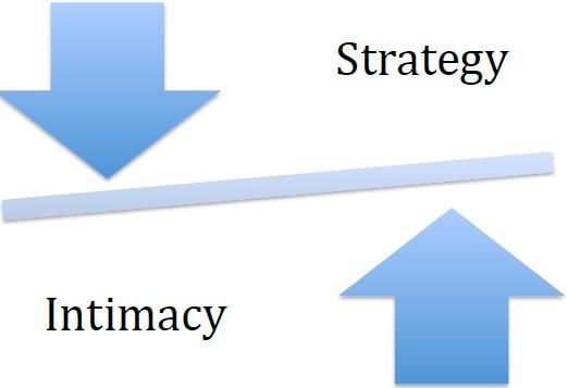 tamara-lebak-strategy-vs-intimacy-2