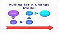 Diversity coaching-model Shen-Gullery-600x352