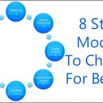 Coaching Model: 8 Step Model To Change For Better