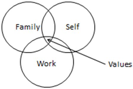 Lene_Brendstrup_coaching_model