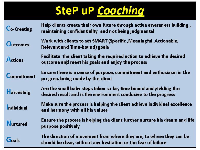 Mahesh_Iyer_coaching model 3