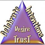 Coaching Model: Desire Centered