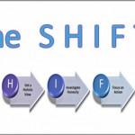 Coaching Model: The  S H I F T