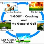 "Coaching Model: ""I-GOLF"" – Coaching and the Game of Golf"
