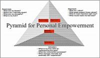 Family coaching-model helaina-aronson-600x352