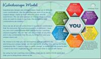 Life Coaching Model Rhonda_Van_Buskirk-600x352