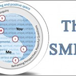 Coaching Model: The SMILE
