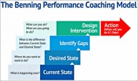 Performance coaching_model Michelle_Benning-600x352