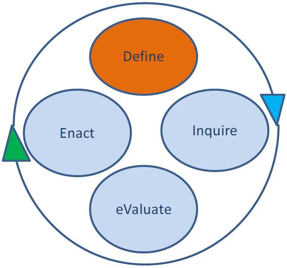 Rajanikanth_Chandrasekar_dive-coaching-model2