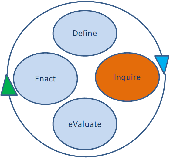 Rajanikanth_Chandrasekar_dive-coaching-model3