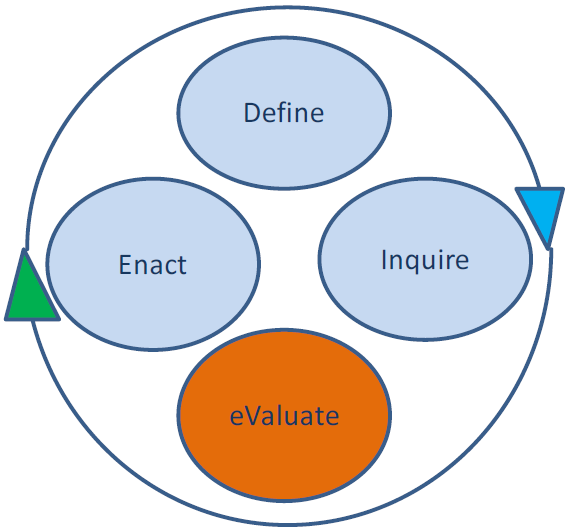 Rajanikanth_Chandrasekar_dive-coaching-model4
