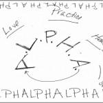 Coaching Model: A.L.P.H.A
