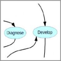 lalitha_prasad_coaching_model The 5D